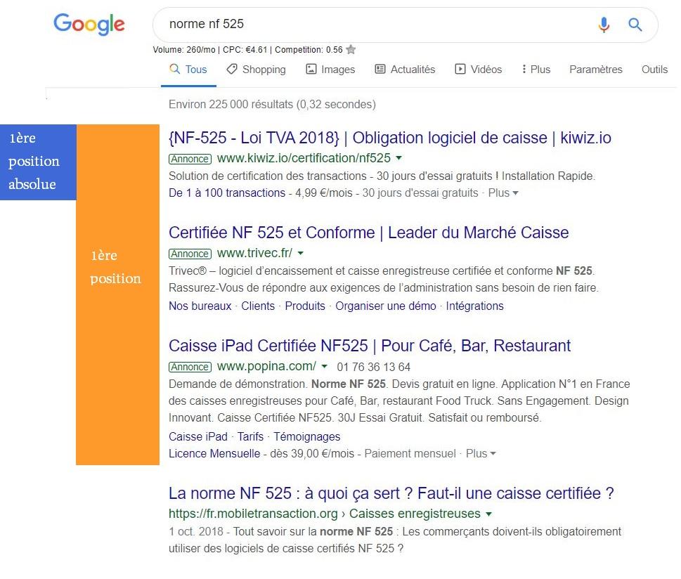 petite image montrant où se trouve la première position absolue et la première position dans Google ads